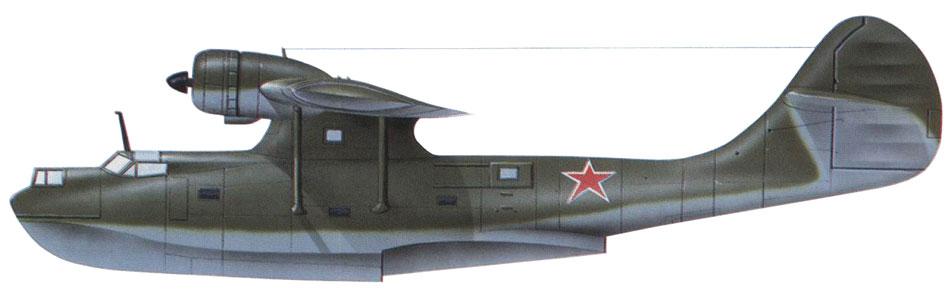 Soviet PBY 2